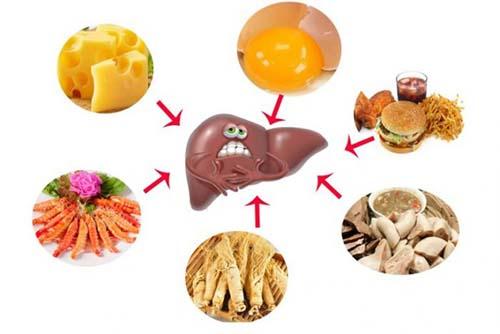 Thực phẩm người bệnh viêm gan không nên ăn